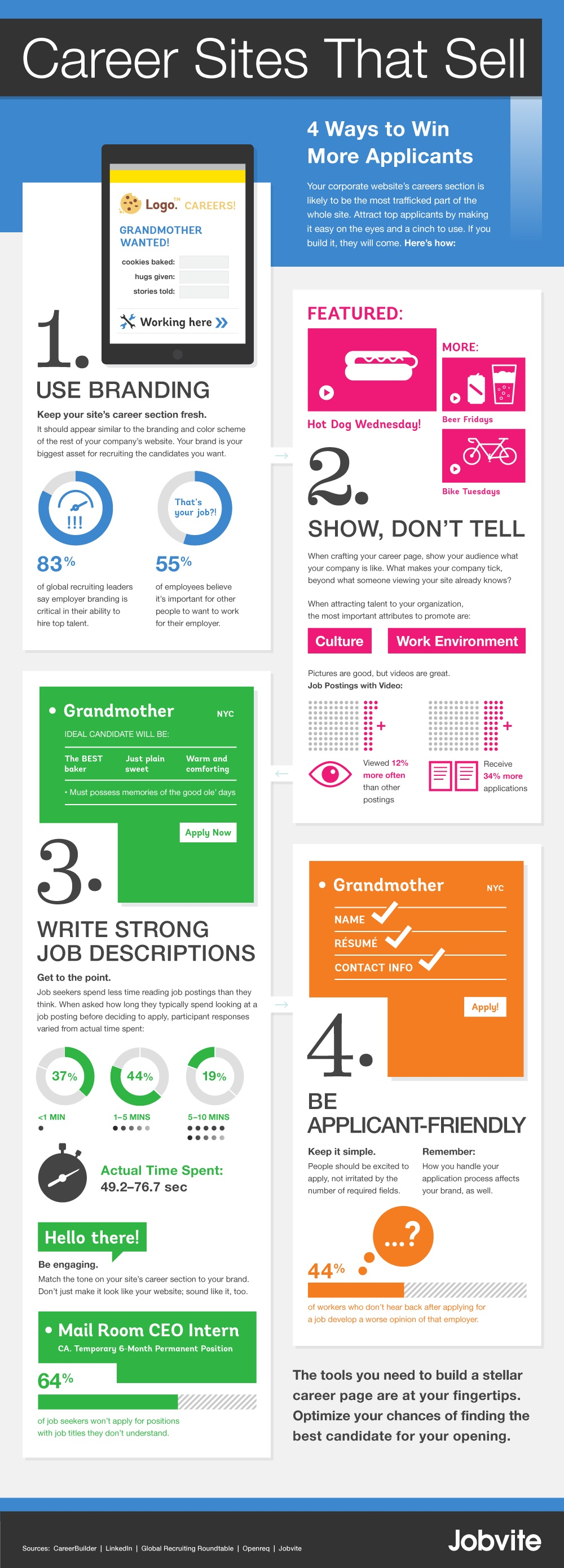 Career-Sites-That-Sell-Infographic