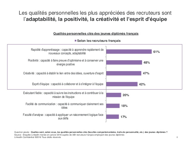 qualites-personnelles-appreciees